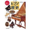 Pianohistory